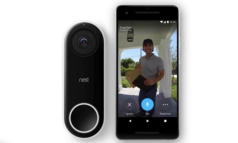 Video surveillance Top Door video calls, you can buy today