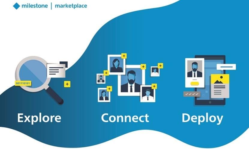 Video surveillance Milestone Marketplace E-Commerce Platform